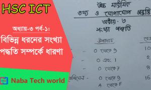 HSC ICT Chapter 3.1 Part-1: সংখ্যা পদ্ধতি সম্পর্কে প্রাথমিক ধারণা